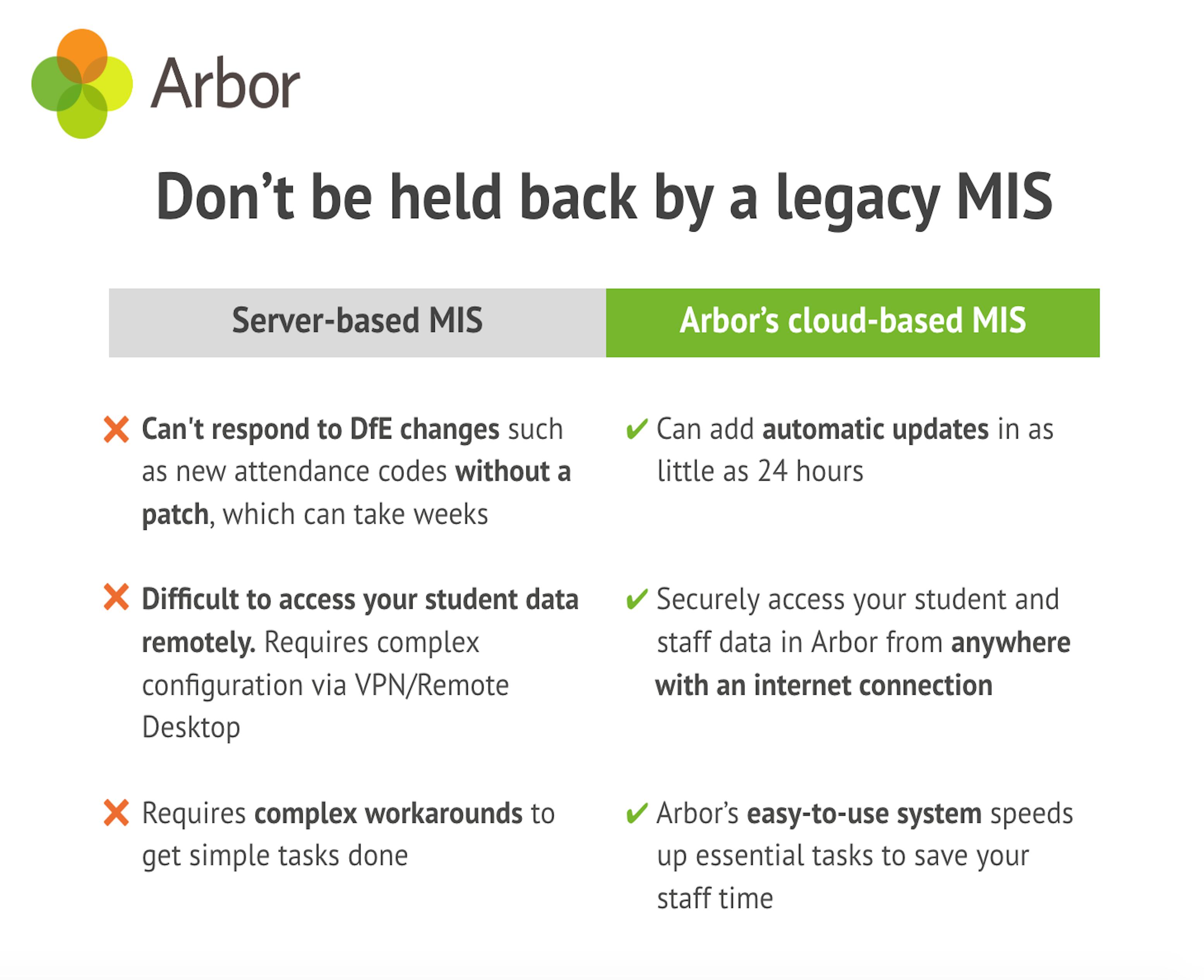 server vs cloud