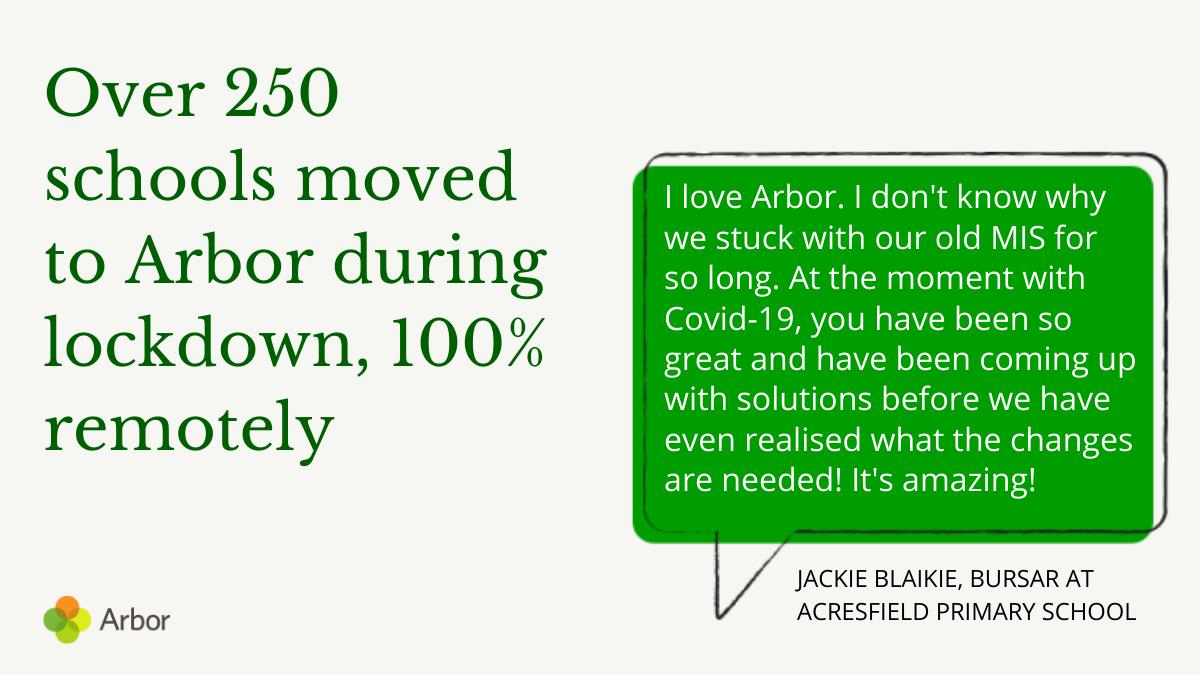Arbor-covid-19