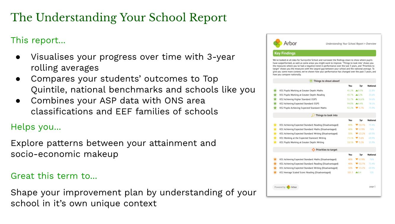 school-report