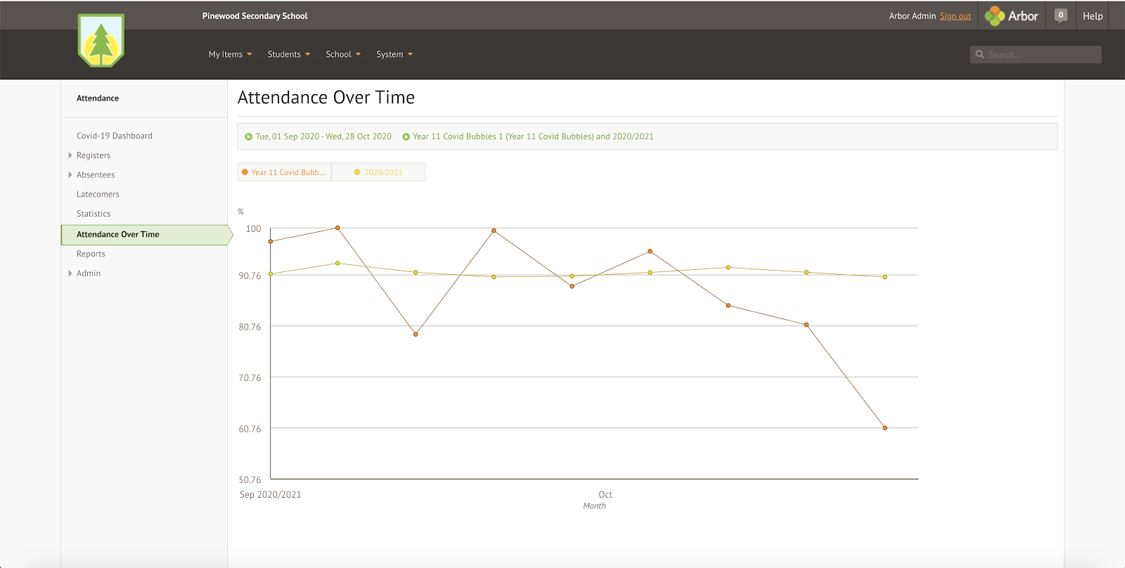attendance-dashboard