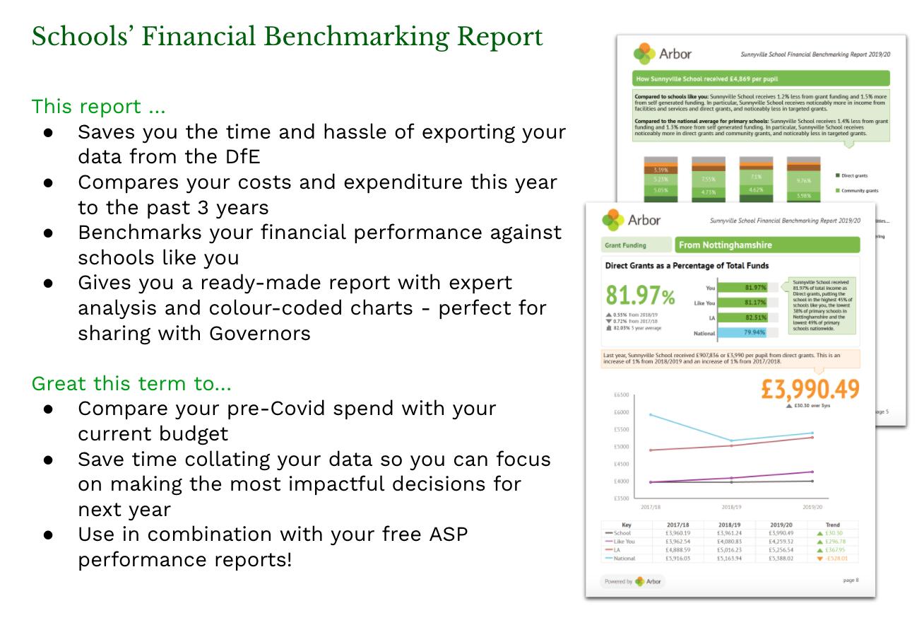SFB-report