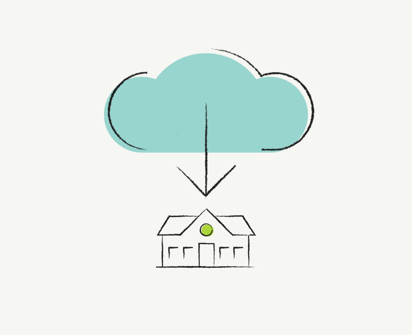 cloud-school