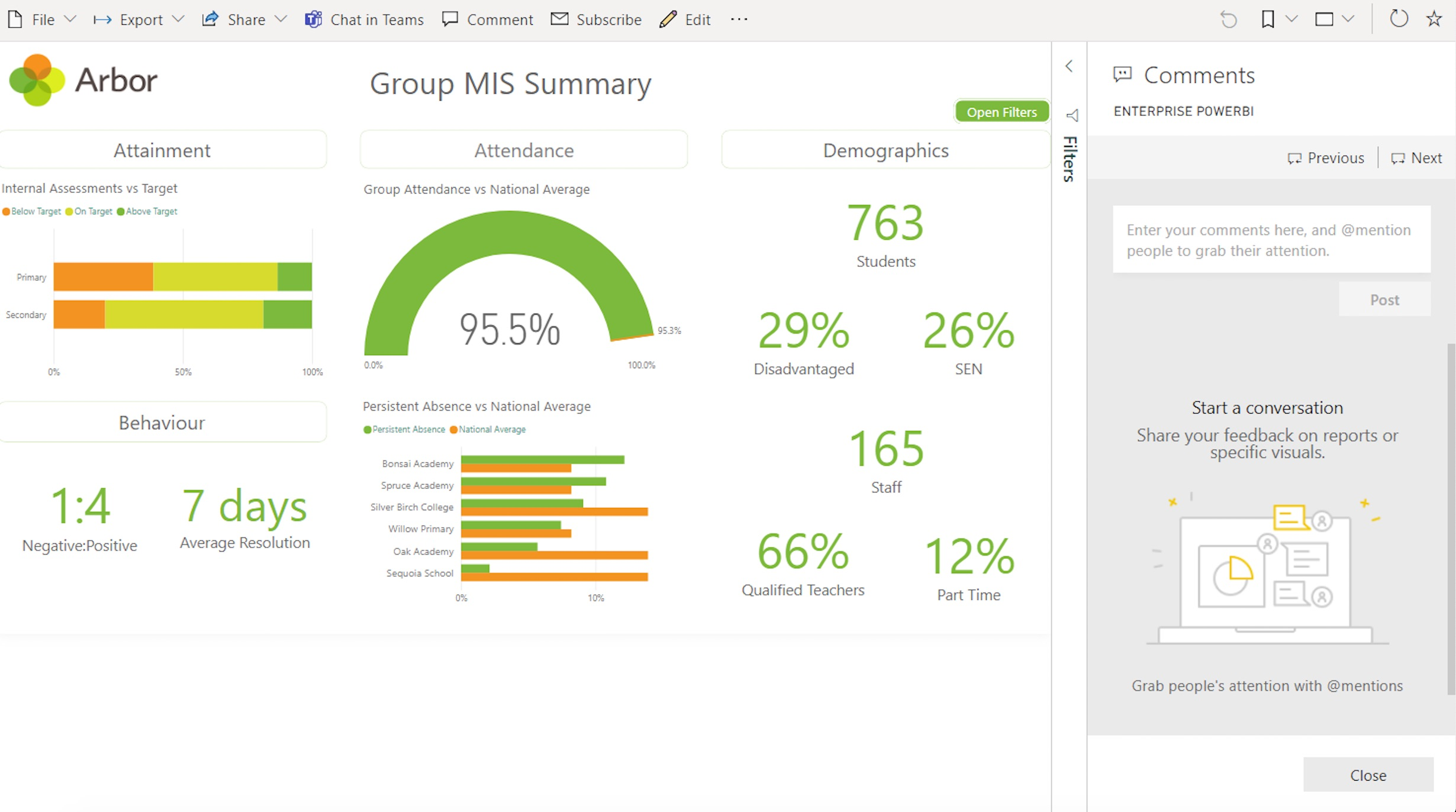 microsoft-teams-Power-BI